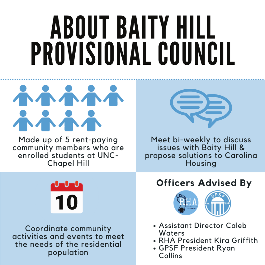 The GPSF and RHA are excited to announce a pilot program for the Baity Hill Community Council. Right now, we are looking for interested residents who will be living in Baity Hill through May 2021 to serve on the Spring 2021 Baity Hill Community Council. This temporary council will consist of up to five (5) current Baity Hill residents who will meet throughout the Spring 2021 semester to discuss further development of the pilot program, identify relevant issues in the community, and organized a few small-scale events (virtual or socially distant in-person, as COVID-conditions and local guidelines permit). Members will be able to meet regularly with Carolina Housing leadership and have access to up to $1500 in funding to support their activities. The anticipated time commitment is 2 hours per week, on average, including a bi-weekly council meeting.